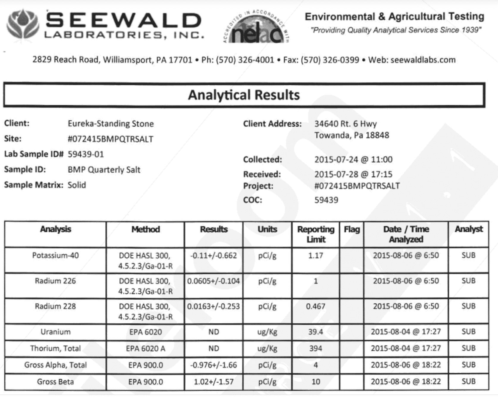 radioactivity test results